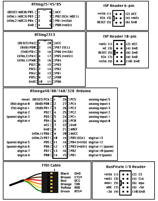 download Модификации методов вычисления интегралов Чебышева Лагерра и Гаусса